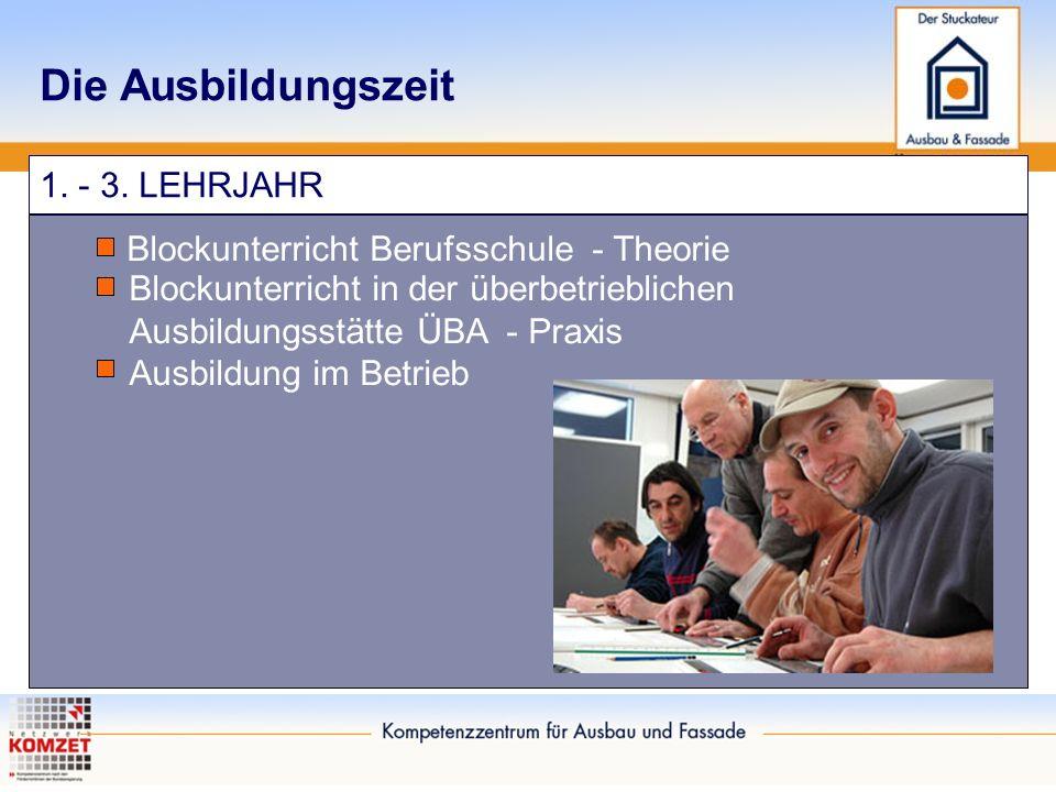 Die Ausbildungszeit 1. - 3. LEHRJAHR Blockunterricht Berufsschule - Theorie Blockunterricht in der überbetrieblichen Ausbildungsstätte ÜBA - Praxis Au