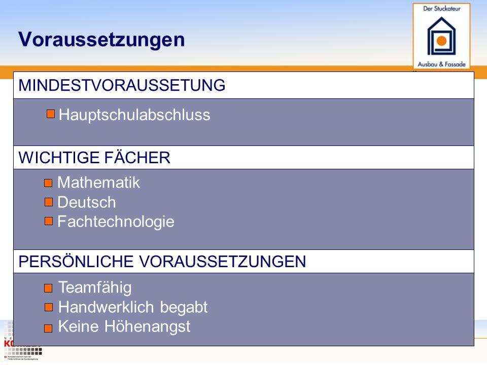Voraussetzungen MINDESTVORAUSSETUNG Hauptschulabschluss PERSÖNLICHE VORAUSSETZUNGEN WICHTIGE FÄCHER Mathematik Deutsch Fachtechnologie Teamfähig Handw