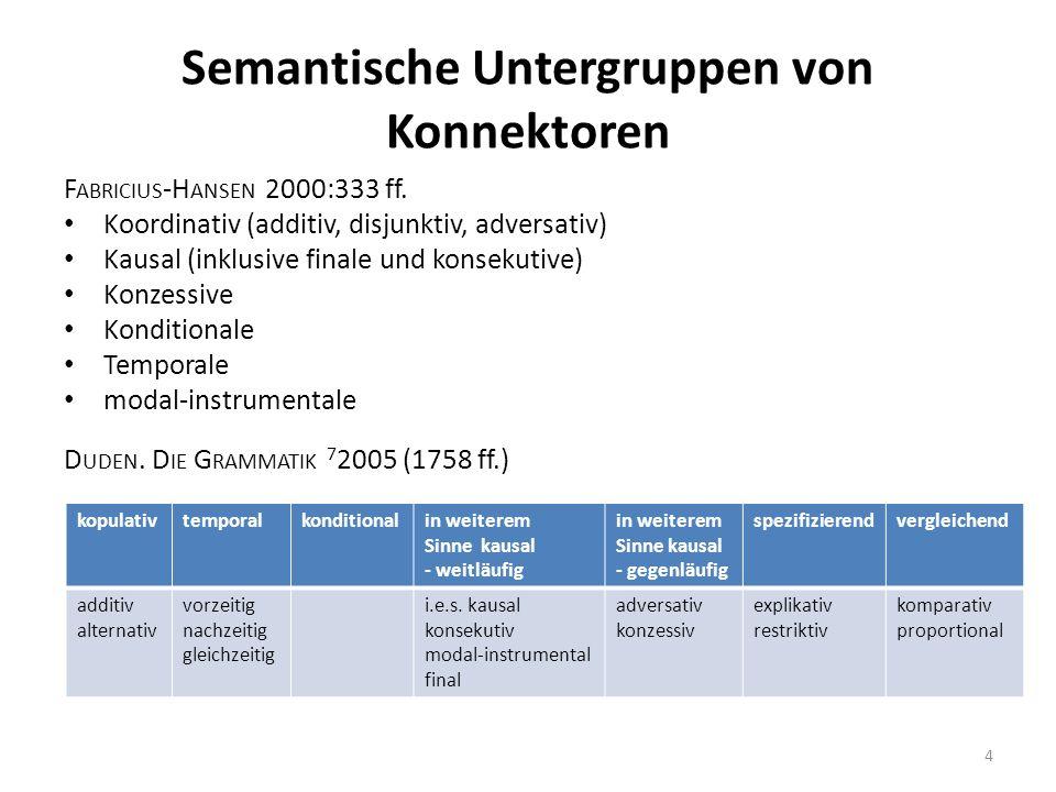 Semantische Untergruppen von Konnektoren F ABRICIUS -H ANSEN 2000:333 ff.