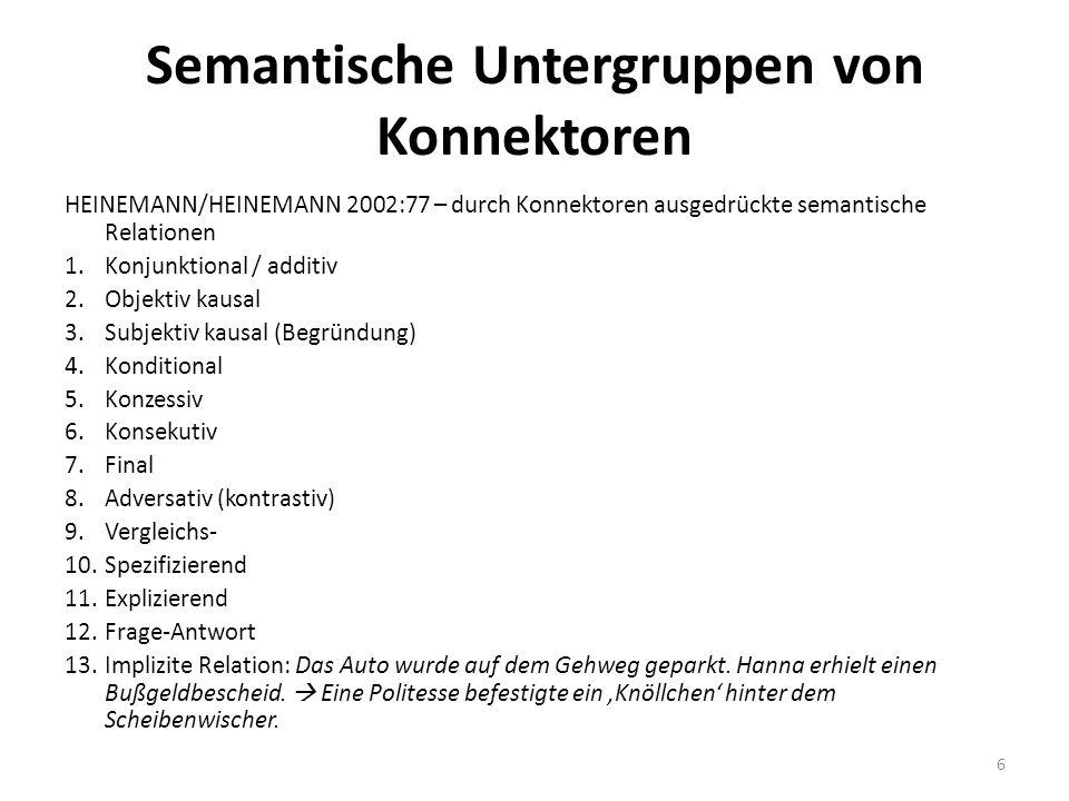 Semantische Untergruppen von Konnektoren HEINEMANN/HEINEMANN 2002:77 – durch Konnektoren ausgedrückte semantische Relationen 1.Konjunktional / additiv 2.Objektiv kausal 3.Subjektiv kausal (Begründung) 4.Konditional 5.Konzessiv 6.Konsekutiv 7.Final 8.Adversativ (kontrastiv) 9.Vergleichs- 10.Spezifizierend 11.Explizierend 12.Frage-Antwort 13.Implizite Relation: Das Auto wurde auf dem Gehweg geparkt.