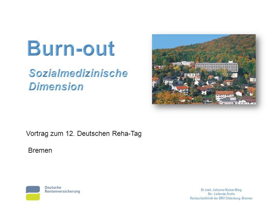Burn-out in den Medien Soziale Ebene psychische Ebene Selbst-, Rollen- verständnis Arbeitsplatz- gestaltung, Arbeitsprozess
