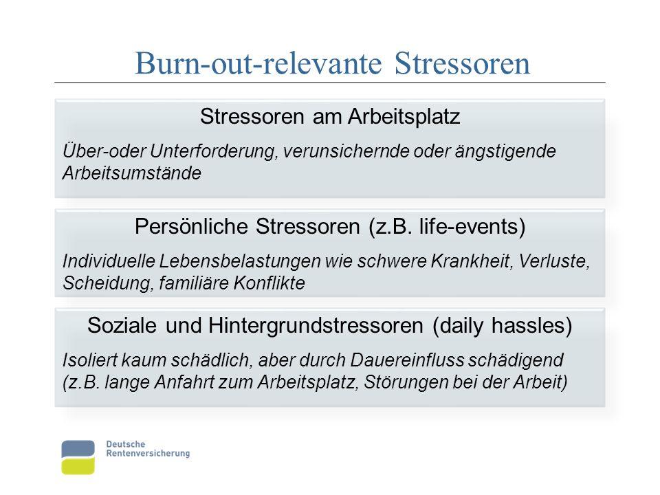 Burn-out-relevante Stressoren Stressoren am Arbeitsplatz Über-oder Unterforderung, verunsichernde oder ängstigende Arbeitsumstände Persönliche Stressoren (z.B.