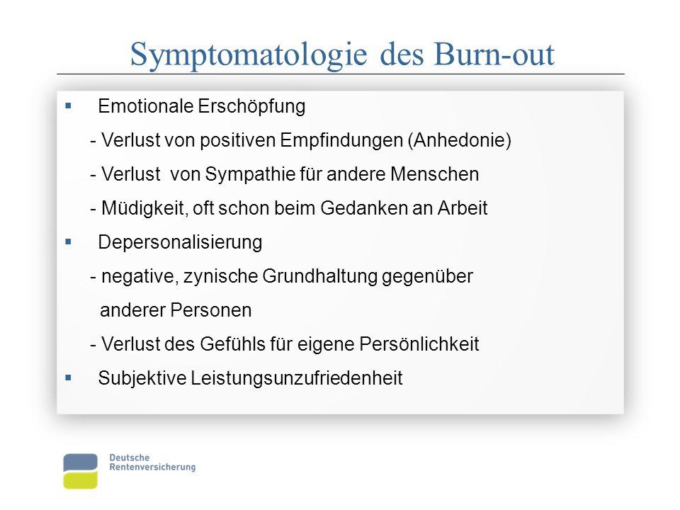 Symptomatologie des Burn-out  Emotionale Erschöpfung - Verlust von positiven Empfindungen (Anhedonie) - Verlust von Sympathie für andere Menschen - Müdigkeit, oft schon beim Gedanken an Arbeit  Depersonalisierung - negative, zynische Grundhaltung gegenüber anderer Personen - Verlust des Gefühls für eigene Persönlichkeit  Subjektive Leistungsunzufriedenheit  Emotionale Erschöpfung - Verlust von positiven Empfindungen (Anhedonie) - Verlust von Sympathie für andere Menschen - Müdigkeit, oft schon beim Gedanken an Arbeit  Depersonalisierung - negative, zynische Grundhaltung gegenüber anderer Personen - Verlust des Gefühls für eigene Persönlichkeit  Subjektive Leistungsunzufriedenheit