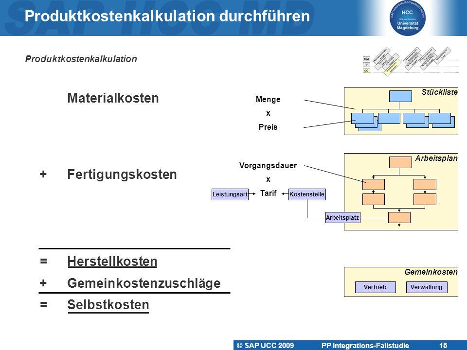 © SAP UCC 2009 PP Integrations-Fallstudie 15 Produktkostenkalkulation durchführen Produktkostenkalkulation Materialkosten + Fertigungskosten =Herstell