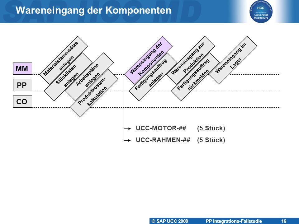 © SAP UCC 2009 PP Integrations-Fallstudie 16 Wareneingang der Komponenten Materialstammsätze anlegen Stücklisten anlegen Arbeitspläne anlegen Produktkosten- kalkulation Wareneingang der Komponenten Fertigungsauftrag anlegen Fertigungsauftrag rückmelden Warenausgang zur Produktion Wareneingang im Lager MM PP CO UCC-RAHMEN-## (5 Stück) UCC-MOTOR-##