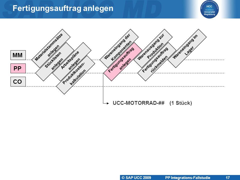 © SAP UCC 2009 PP Integrations-Fallstudie 17 Fertigungsauftrag anlegen Materialstammsätze anlegen Stücklisten anlegen Arbeitspläne anlegen Produktkost
