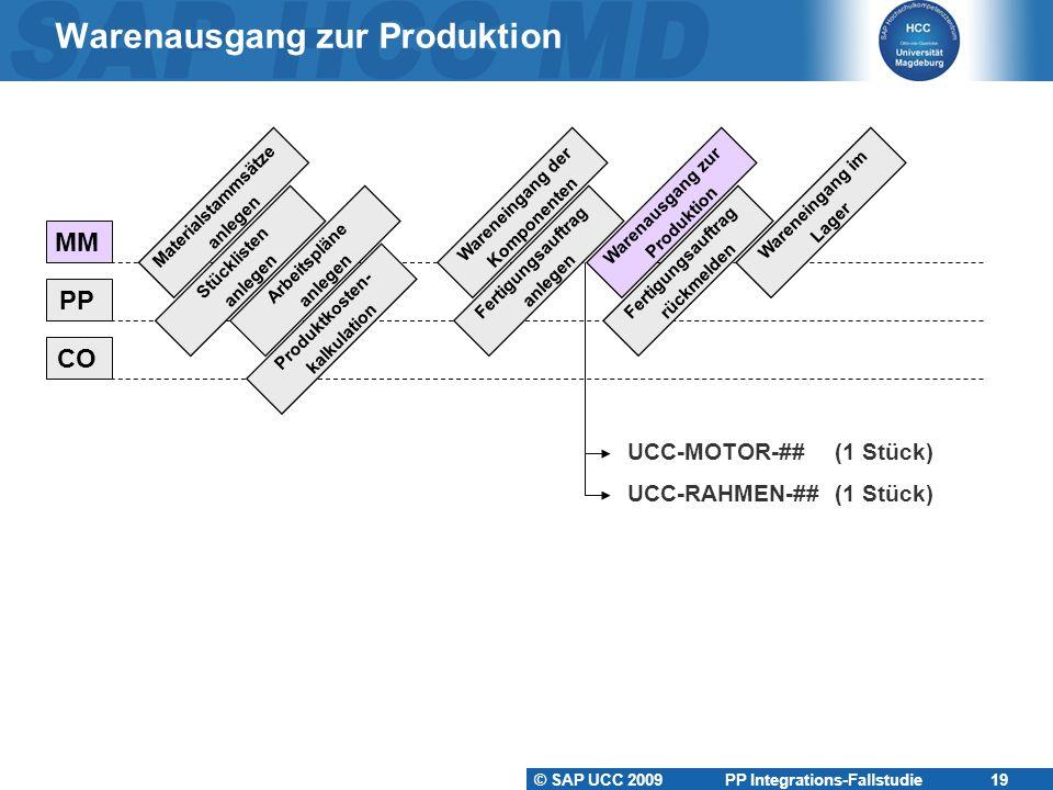 © SAP UCC 2009 PP Integrations-Fallstudie 19 Warenausgang zur Produktion Materialstammsätze anlegen Stücklisten anlegen Arbeitspläne anlegen Produktkosten- kalkulation Wareneingang der Komponenten Fertigungsauftrag anlegen Fertigungsauftrag rückmelden Warenausgang zur Produktion Wareneingang im Lager MM PP CO UCC-RAHMEN-## (1 Stück) UCC-MOTOR-##