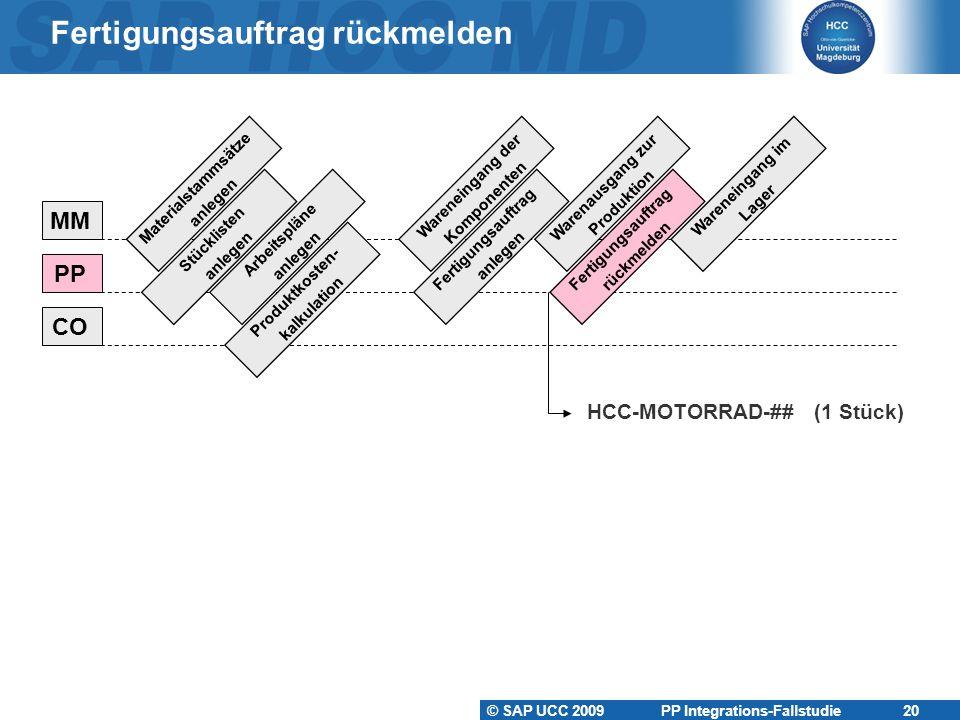 © SAP UCC 2009 PP Integrations-Fallstudie 20 Fertigungsauftrag rückmelden Materialstammsätze anlegen Stücklisten anlegen Arbeitspläne anlegen Produktk