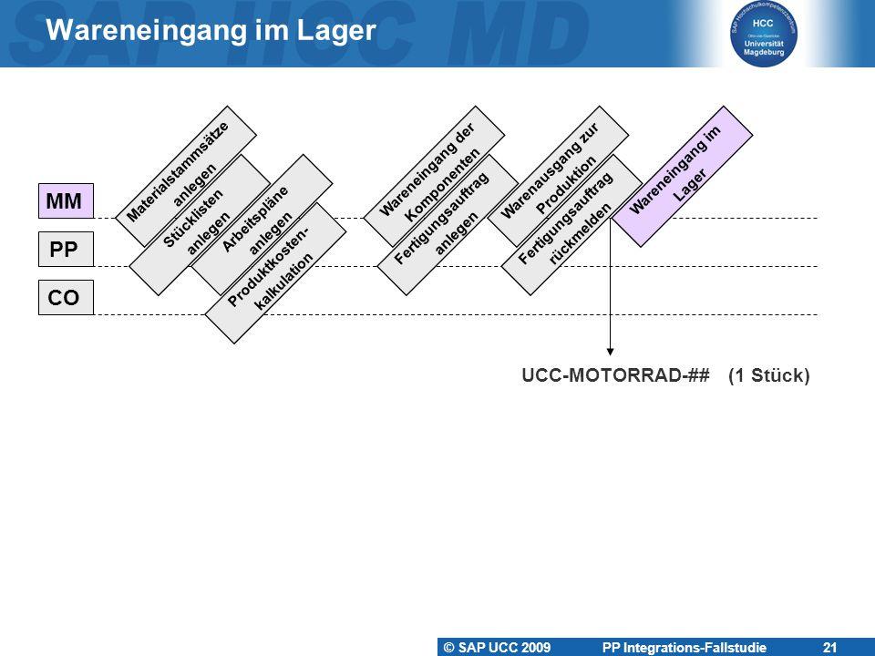 © SAP UCC 2009 PP Integrations-Fallstudie 21 Wareneingang im Lager Materialstammsätze anlegen Stücklisten anlegen Arbeitspläne anlegen Produktkosten-