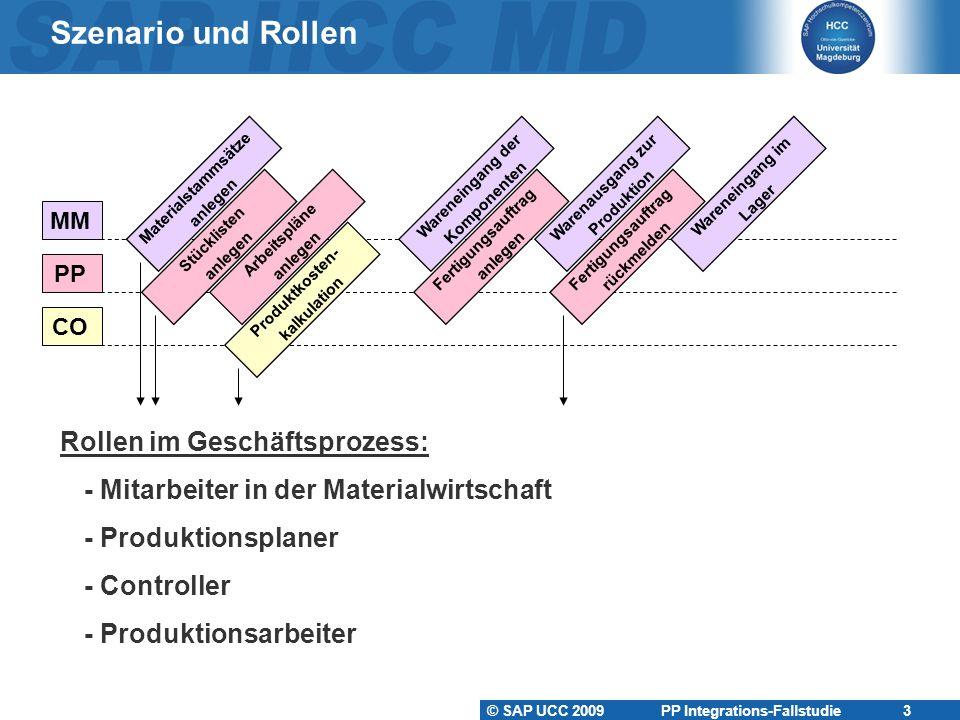 © SAP UCC 2009 PP Integrations-Fallstudie 3 Szenario und Rollen Rollen im Geschäftsprozess: - Mitarbeiter in der Materialwirtschaft - Produktionsplane