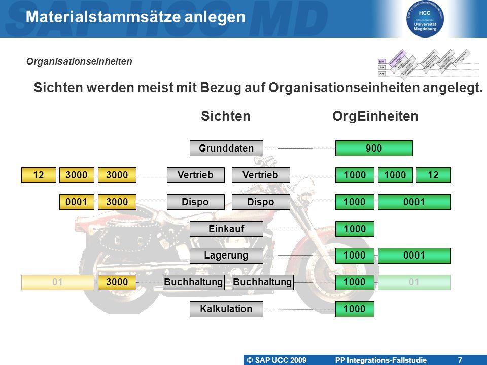 © SAP UCC 2009 PP Integrations-Fallstudie 7 Mandant900 Materialstammsätze anlegen Organisationseinheiten Sichten werden meist mit Bezug auf Organisationseinheiten angelegt.
