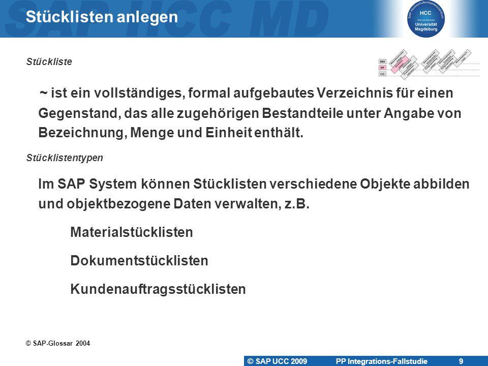 © SAP UCC 2009 PP Integrations-Fallstudie 9 Stücklisten anlegen Stückliste  ~ ist ein vollständiges, formal aufgebautes Verzeichnis für einen  Gegenstand, das alle zugehörigen Bestandteile unter Angabe von  Bezeichnung, Menge und Einheit enthält.