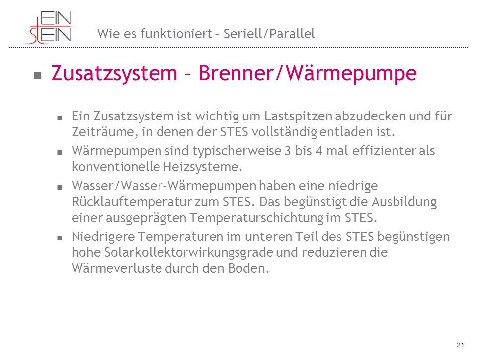 21 Zusatzsystem – Brenner/Wärmepumpe Ein Zusatzsystem ist wichtig um Lastspitzen abzudecken und für Zeiträume, in denen der STES vollständig entladen