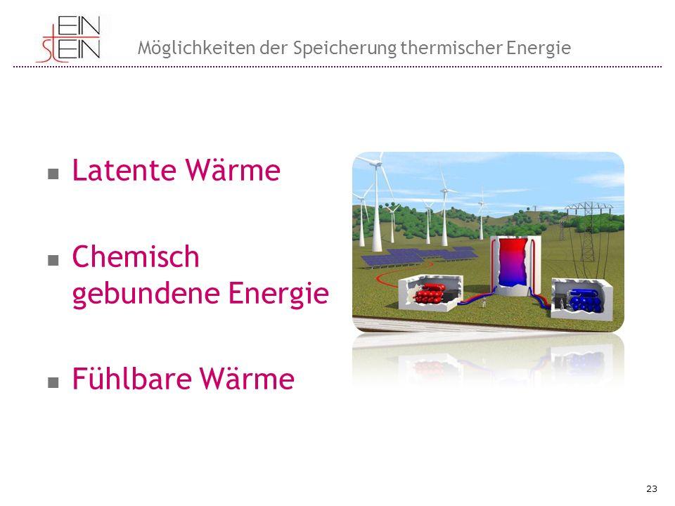 Latente Wärme Chemisch gebundene Energie Fühlbare Wärme 23 Möglichkeiten der Speicherung thermischer Energie