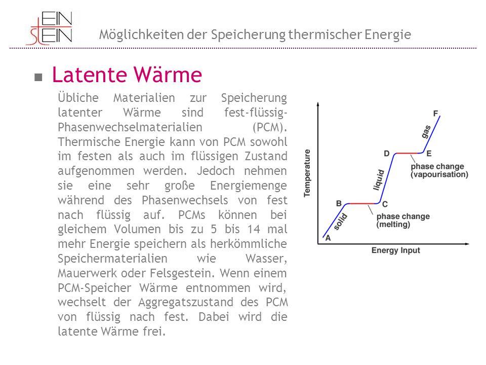 Latente Wärme Übliche Materialien zur Speicherung latenter Wärme sind fest-flüssig- Phasenwechselmaterialien (PCM). Thermische Energie kann von PCM so