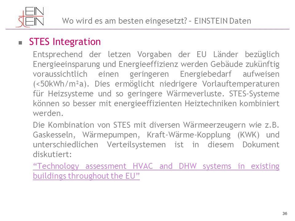 Wo wird es am besten eingesetzt? – EINSTEIN Daten STES Integration Entsprechend der letzen Vorgaben der EU Länder bezüglich Energieeinsparung und Ener