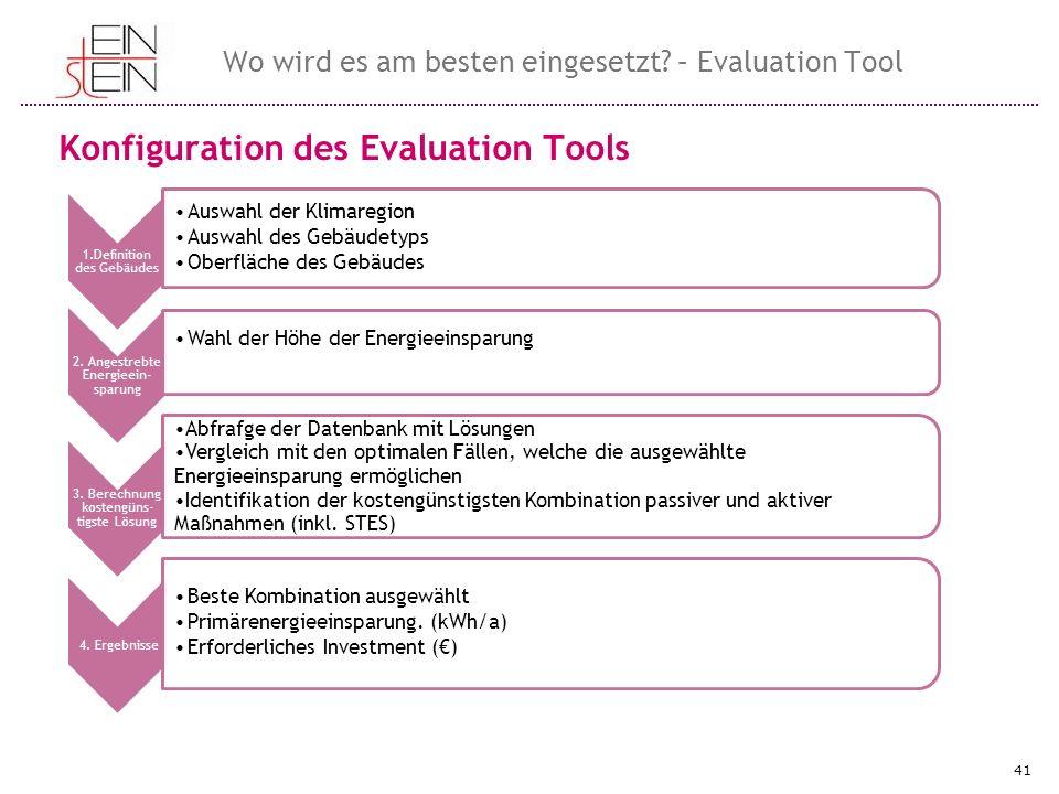41 Wo wird es am besten eingesetzt? – Evaluation Tool Konfiguration des Evaluation Tools 1.Definition des Gebäudes Auswahl der Klimaregion Auswahl des