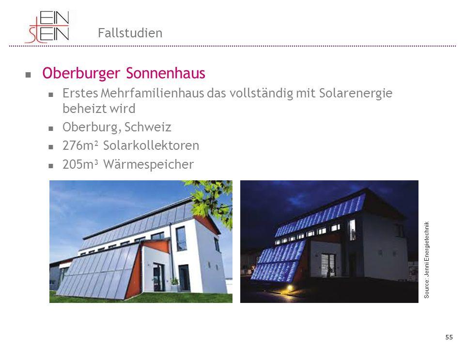Oberburger Sonnenhaus Erstes Mehrfamilienhaus das vollständig mit Solarenergie beheizt wird Oberburg, Schweiz 276m² Solarkollektoren 205m³ Wärmespeich