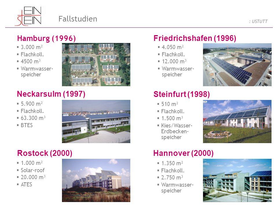  3.000 m²  Flachkoll.  4500 m³  Warmwasser- speicher Hamburg (1996) Friedrichshafen (1996) Neckarsulm (1997) Steinfurt (1998) Rostock (2000) Hanno