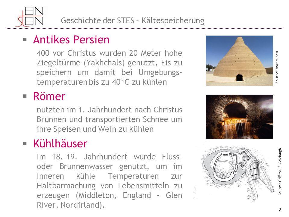  Antikes Persien 400 vor Christus wurden 20 Meter hohe Ziegeltürme (Yakhchals) genutzt, Eis zu speichern um damit bei Umgebungs- temperaturen bis zu
