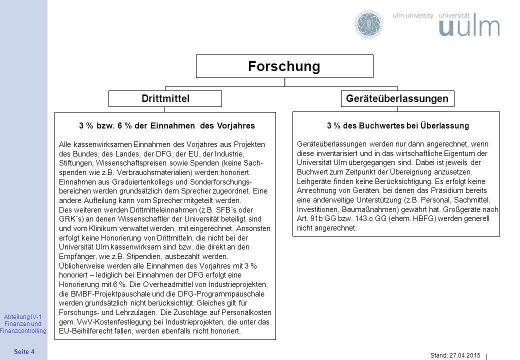 Abteilung IV-1 Finanzen und Finanzcontrolling Seite 4 Stand: 27.04.2015 Forschung DrittmittelGeräteüberlassungen 3 % bzw. 6 % der Einnahmen des Vorjah