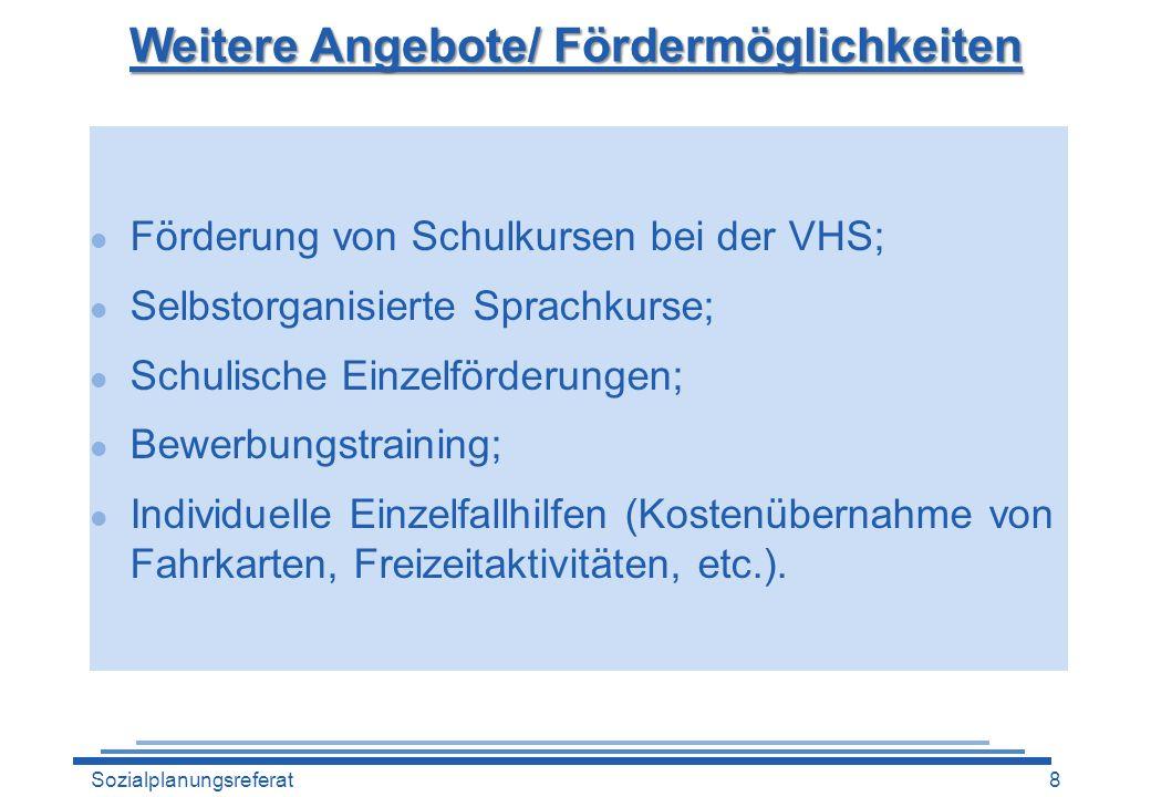 Aktuell (06.11.2015) l Insgesamt 290 Betreute; davon 132 TN im CM und 114 TN mit Migrationshintergrund; l 7 unbegleitete minderjährige Flüchtlinge in der Betreuung bei AHOI/ PACE (Otterndorf u.