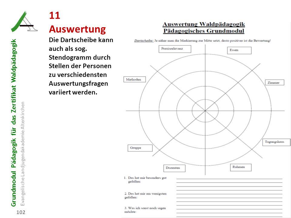 Grundmodul Pädagogik für das Zertifikat Waldpädagogik Evangelische Landjugendakademie Altenkirchen 102 11 Auswertung Die Dartscheibe kann auch als sog