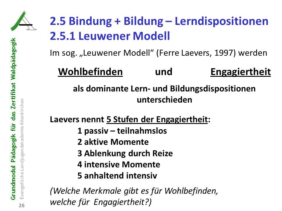 Grundmodul Pädagogik für das Zertifikat Waldpädagogik Evangelische Landjugendakademie Altenkirchen 26 R B D W P 2.5 Bindung + Bildung – Lerndispositio