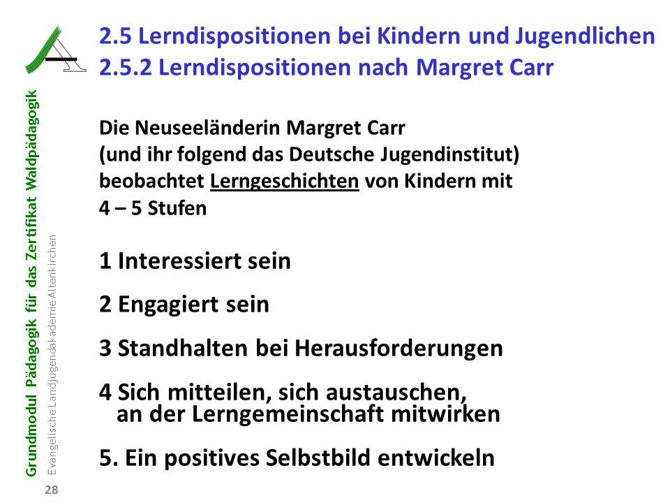 Grundmodul Pädagogik für das Zertifikat Waldpädagogik Evangelische Landjugendakademie Altenkirchen 28 R B D W P 2.5 Lerndispositionen bei Kindern und