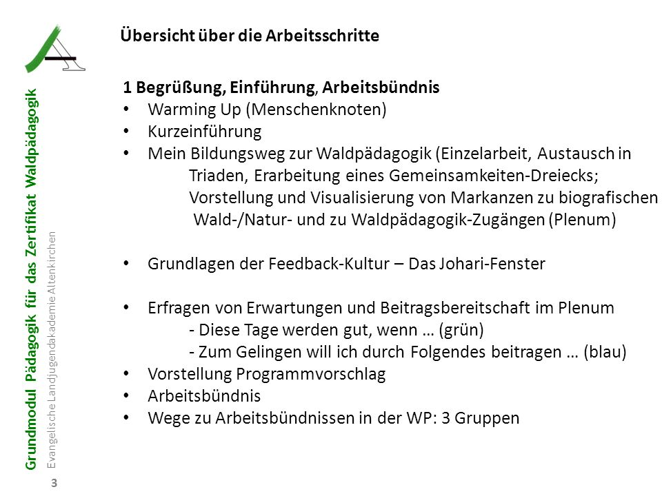 Grundmodul Pädagogik für das Zertifikat Waldpädagogik Evangelische Landjugendakademie Altenkirchen 3 Übersicht über die Arbeitsschritte 1 Begrüßung, E