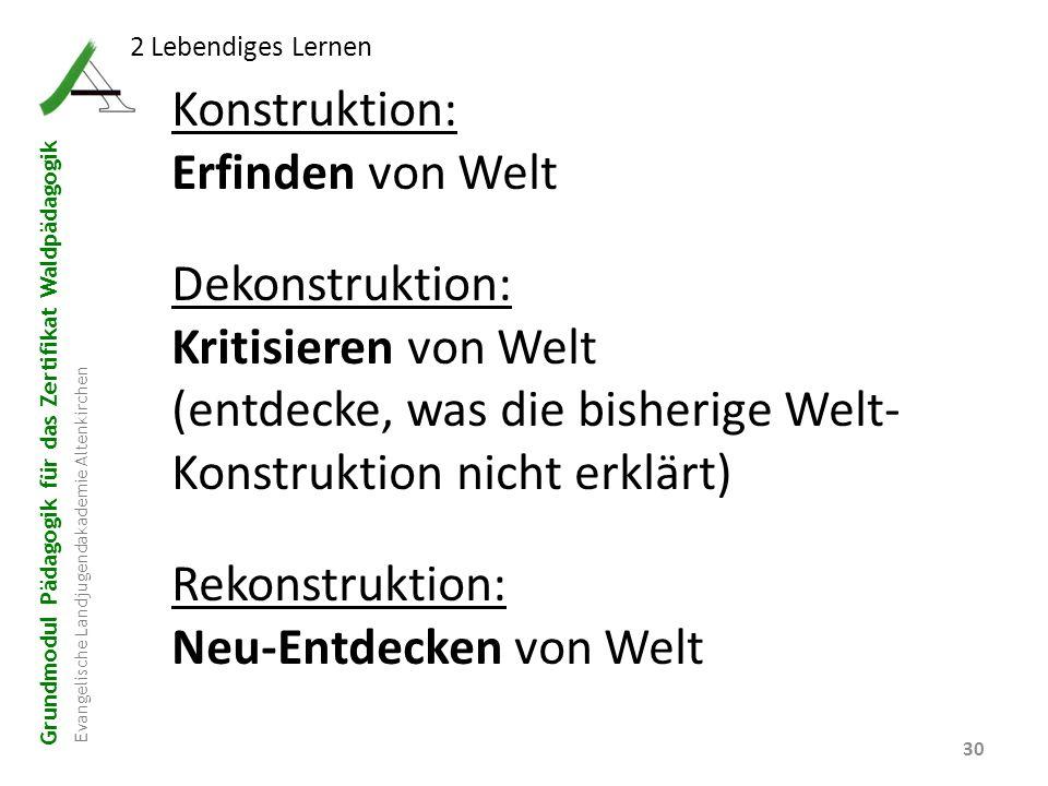 Grundmodul Pädagogik für das Zertifikat Waldpädagogik Evangelische Landjugendakademie Altenkirchen 30 2 Lebendiges Lernen Konstruktion: Erfinden von W