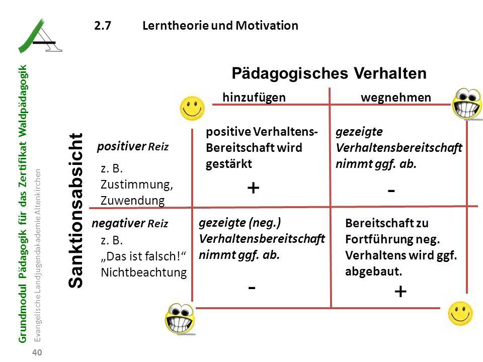 Grundmodul Pädagogik für das Zertifikat Waldpädagogik Evangelische Landjugendakademie Altenkirchen 40 2.7Lerntheorie und Motivation hinzufügenwegnehme