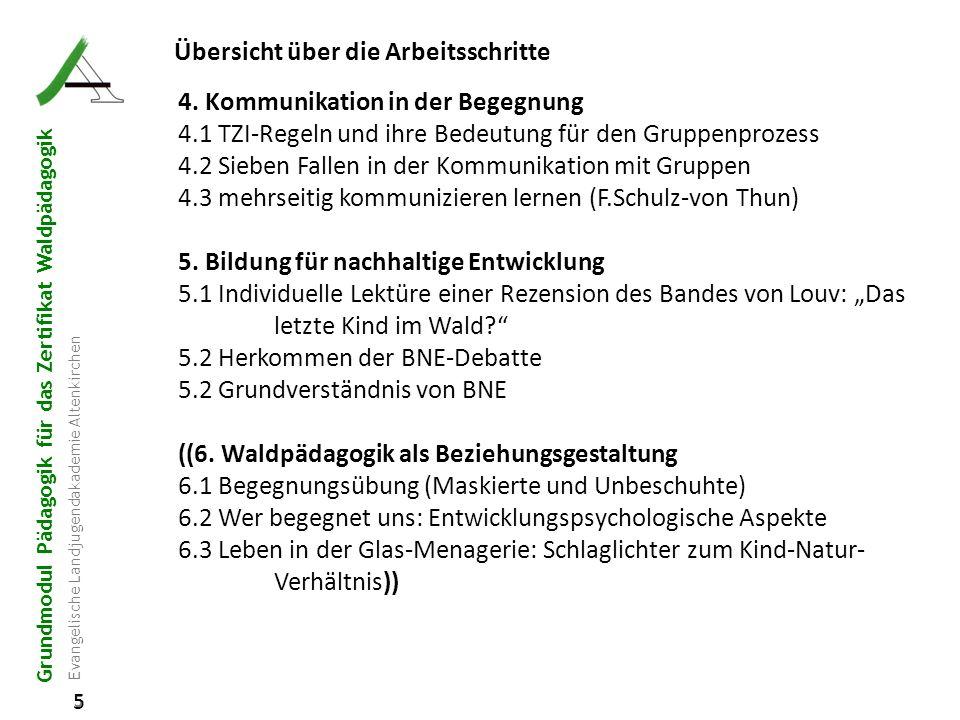 Grundmodul Pädagogik für das Zertifikat Waldpädagogik Evangelische Landjugendakademie Altenkirchen 5 5 Übersicht über die Arbeitsschritte 4. Kommunika