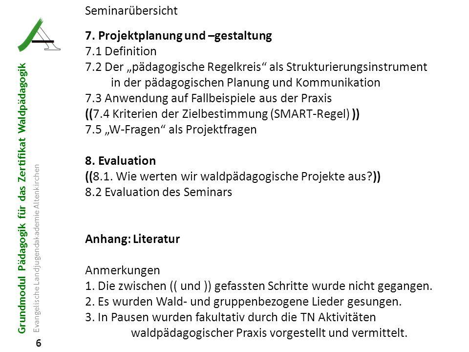 Grundmodul Pädagogik für das Zertifikat Waldpädagogik Evangelische Landjugendakademie Altenkirchen 6 6 Seminarübersicht 7. Projektplanung und –gestalt