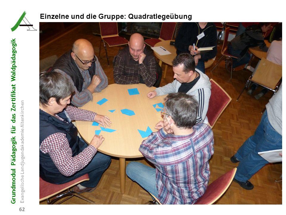 Grundmodul Pädagogik für das Zertifikat Waldpädagogik Evangelische Landjugendakademie Altenkirchen 62 Einzelne und die Gruppe: Quadratlegeübung