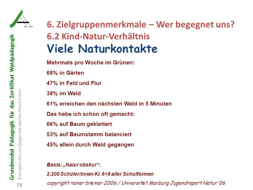 Grundmodul Pädagogik für das Zertifikat Waldpädagogik Evangelische Landjugendakademie Altenkirchen 73 6. Zielgruppenmerkmale – Wer begegnet uns? 6.2 K