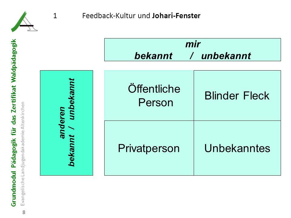 Grundmodul Pädagogik für das Zertifikat Waldpädagogik Evangelische Landjugendakademie Altenkirchen 69 R B D W P 6.
