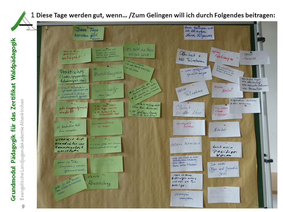 Grundmodul Pädagogik für das Zertifikat Waldpädagogik Evangelische Landjugendakademie Altenkirchen 60 Einzelne und die Gruppe: Unser Bild vom Wald 3