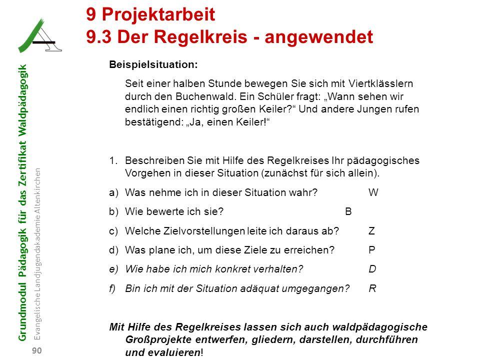 Grundmodul Pädagogik für das Zertifikat Waldpädagogik Evangelische Landjugendakademie Altenkirchen 90 R B D W P 9 Projektarbeit 9.3 Der Regelkreis - a