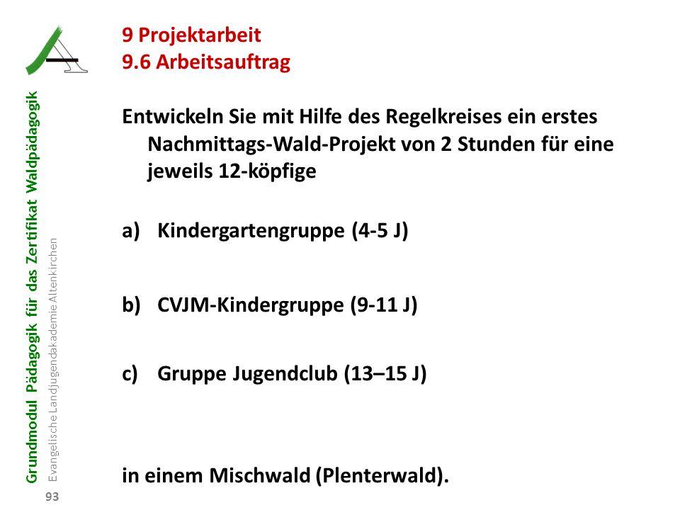 Grundmodul Pädagogik für das Zertifikat Waldpädagogik Evangelische Landjugendakademie Altenkirchen 93 9 Projektarbeit 9.6 Arbeitsauftrag Entwickeln Si