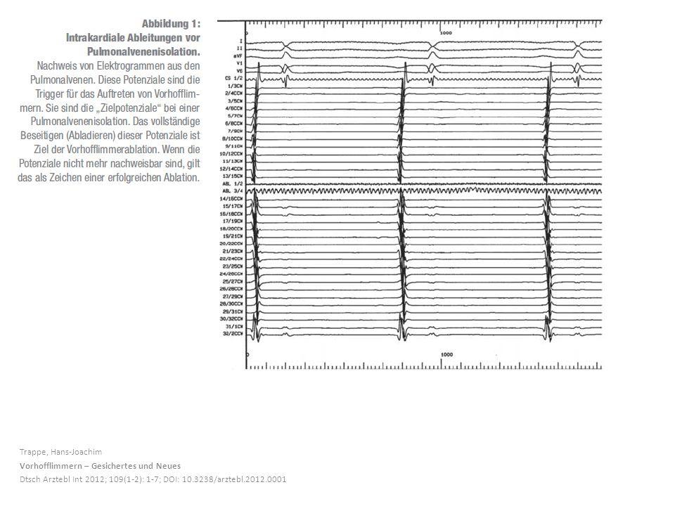 Trappe, Hans-Joachim Vorhofflimmern – Gesichertes und Neues Dtsch Arztebl Int 2012; 109(1-2): 1-7; DOI: 10.3238/arztebl.2012.0001