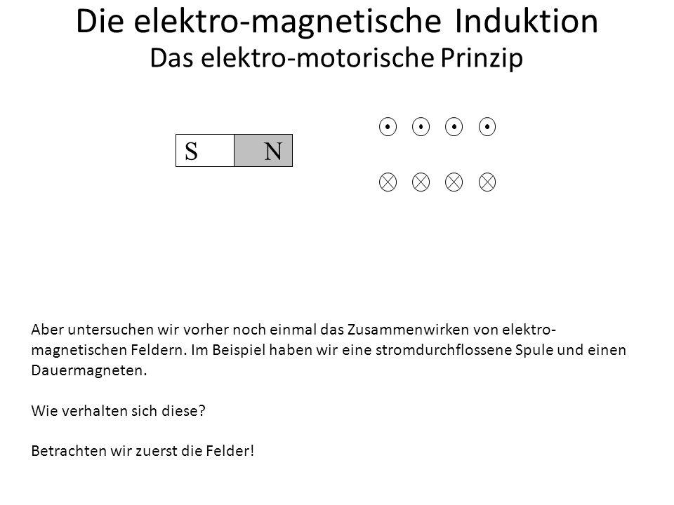S N Die elektro-magnetische Induktion Das elektro-motorische Prinzip Hier sehen wir bereits das Feld des Dauermagneten.