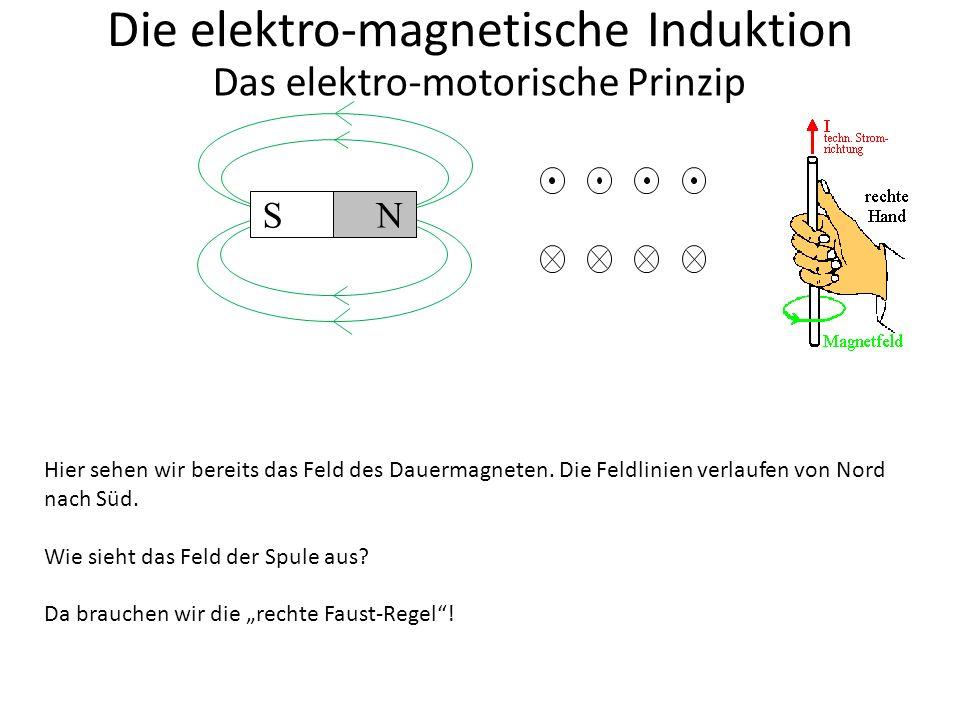 S N Die elektro-magnetische Induktion Das elektro-motorische Prinzip