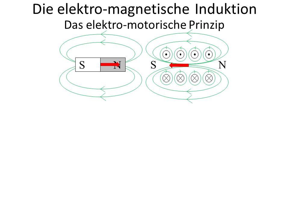 S N anziehende Kraftwirkung Die elektro-magnetische Induktion Das elektro-motorische Prinzip Der Dauermagnet wird von der stromdurchflossenen Spule angezogen.