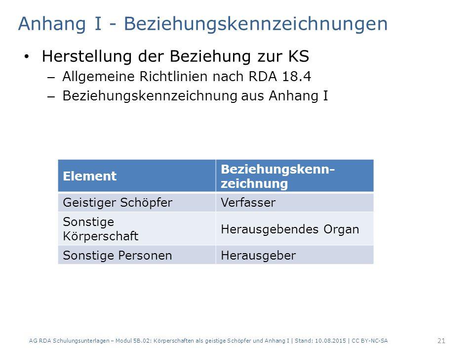 Anhang I - Beziehungskennzeichnungen Herstellung der Beziehung zur KS – Allgemeine Richtlinien nach RDA 18.4 – Beziehungskennzeichnung aus Anhang I AG