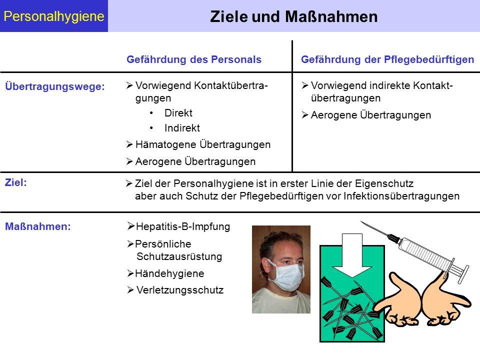 Personalhygiene Ziele und Maßnahmen  Vorwiegend Kontaktübertra- gungen Direkt Indirekt  Hämatogene Übertragungen  Aerogene Übertragungen Gefährdung