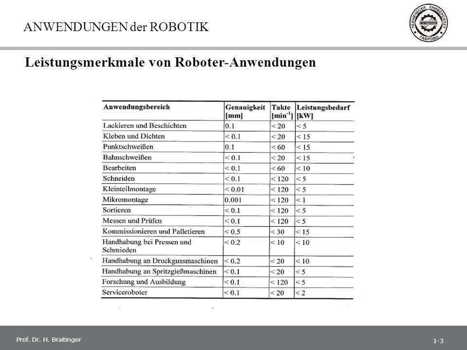 1 Prof. Dr. H. Braitinger ANWENDUNGEN der ROBOTIK Leistungsmerkmale von Roboter-Anwendungen 1-3
