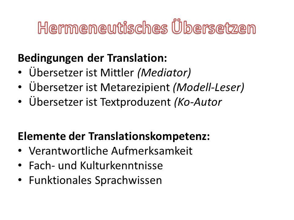 Bedingungen der Translation: Übersetzer ist Mittler (Mediator) Übersetzer ist Metarezipient (Modell-Leser) Übersetzer ist Textproduzent (Ko-Autor Elemente der Translationskompetenz: Verantwortliche Aufmerksamkeit Fach- und Kulturkenntnisse Funktionales Sprachwissen