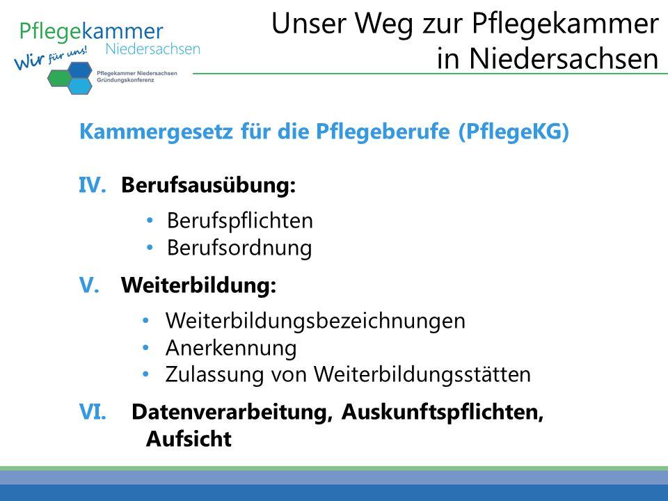 Unser Weg zur Pflegekammer in Niedersachsen Kammergesetz für die Pflegeberufe (PflegeKG) IV.Berufsausübung: Berufspflichten Berufsordnung V.Weiterbild
