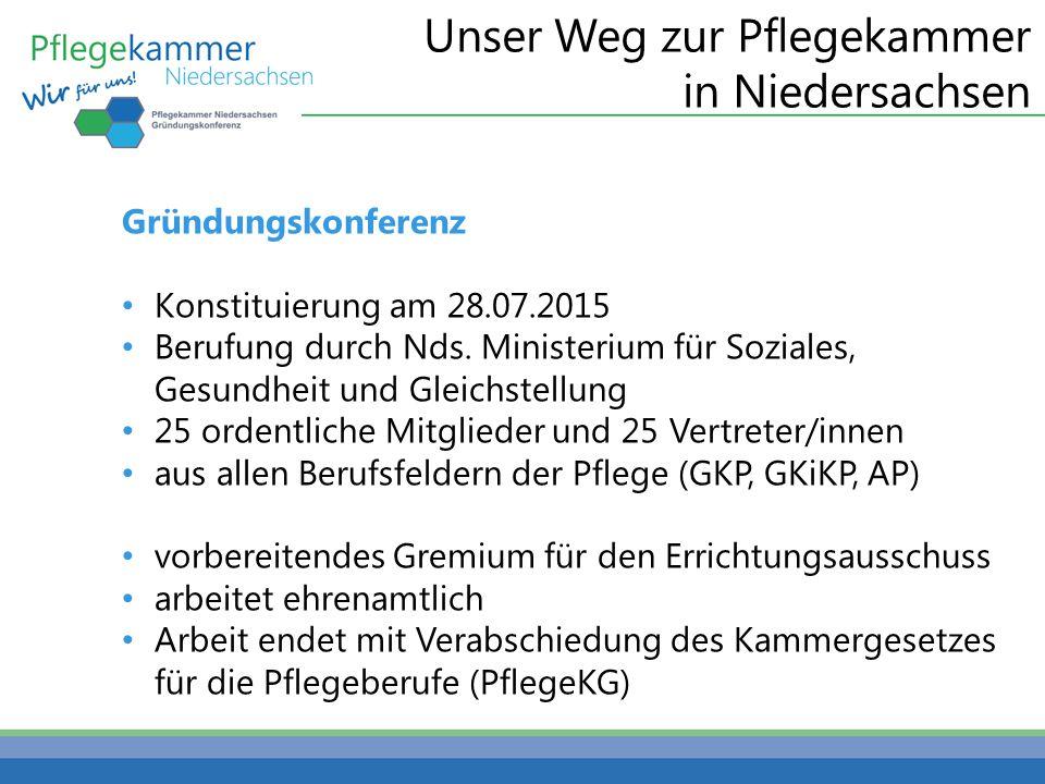 Unser Weg zur Pflegekammer in Niedersachsen Gründungskonferenz Konstituierung am 28.07.2015 Berufung durch Nds. Ministerium für Soziales, Gesundheit u